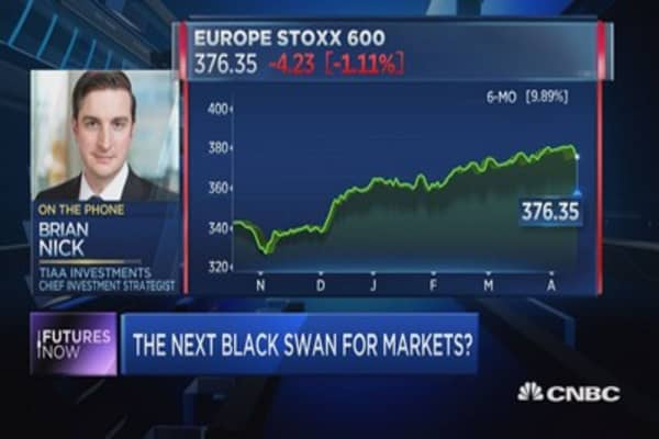 How will Europe's elections affect the market?