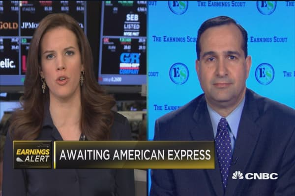 Santoli: Market still defensive, on its heels today after oil price tumble