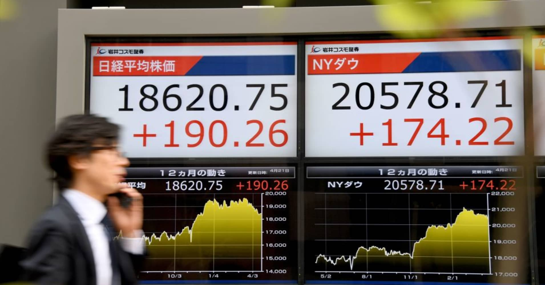 Asian indexes mixed after first round of French elections; Nikkei up 1.4%, China stocks fall