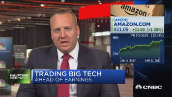 Trading big tech ahead of earnings