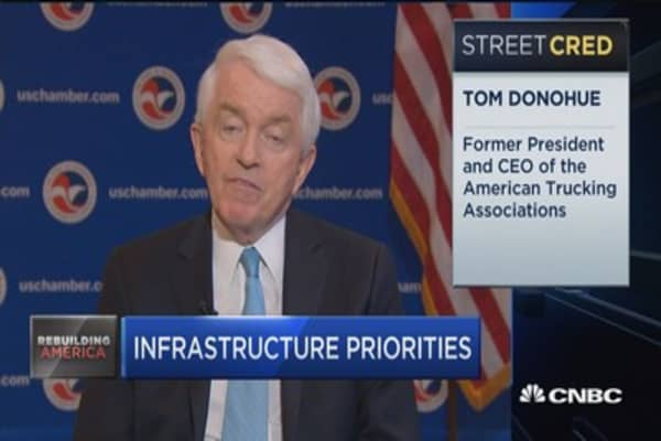 Chamber of Commerce CEO: Workers may be question number one for infrastructure plan