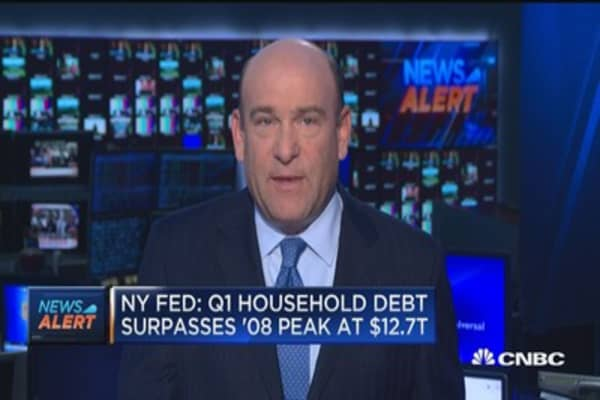 NY Fed: Q1 household debt surpasses '08 peak at $12.7T