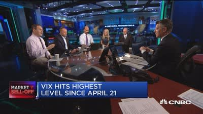 Volatility index hits highest level since April