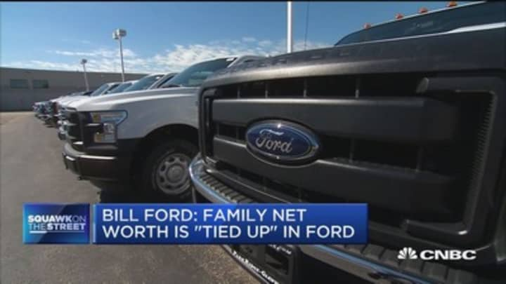Ford family owns <2% of shares, but 40% voting power