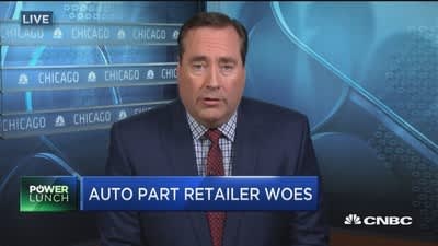 Auto parts drag on retail sector