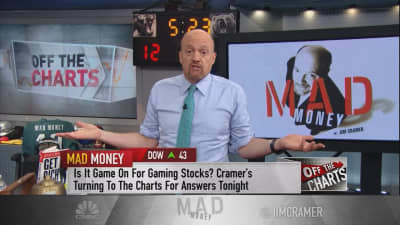 Cramer's charts take on video game companies