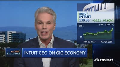 TurboTax maker's CEO on his surging stock