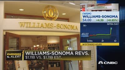 Williams-Sonoma's earnings beat