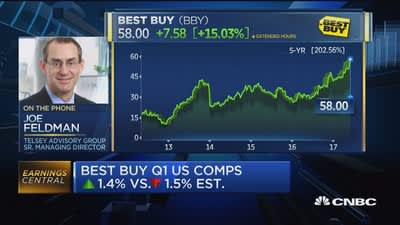 Best Buy posts earnings beat, comps up 1.4%