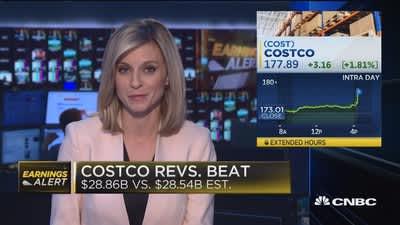 Costco beats the Street