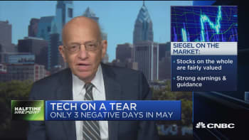 There are a lot of momentum players in market: Siegel