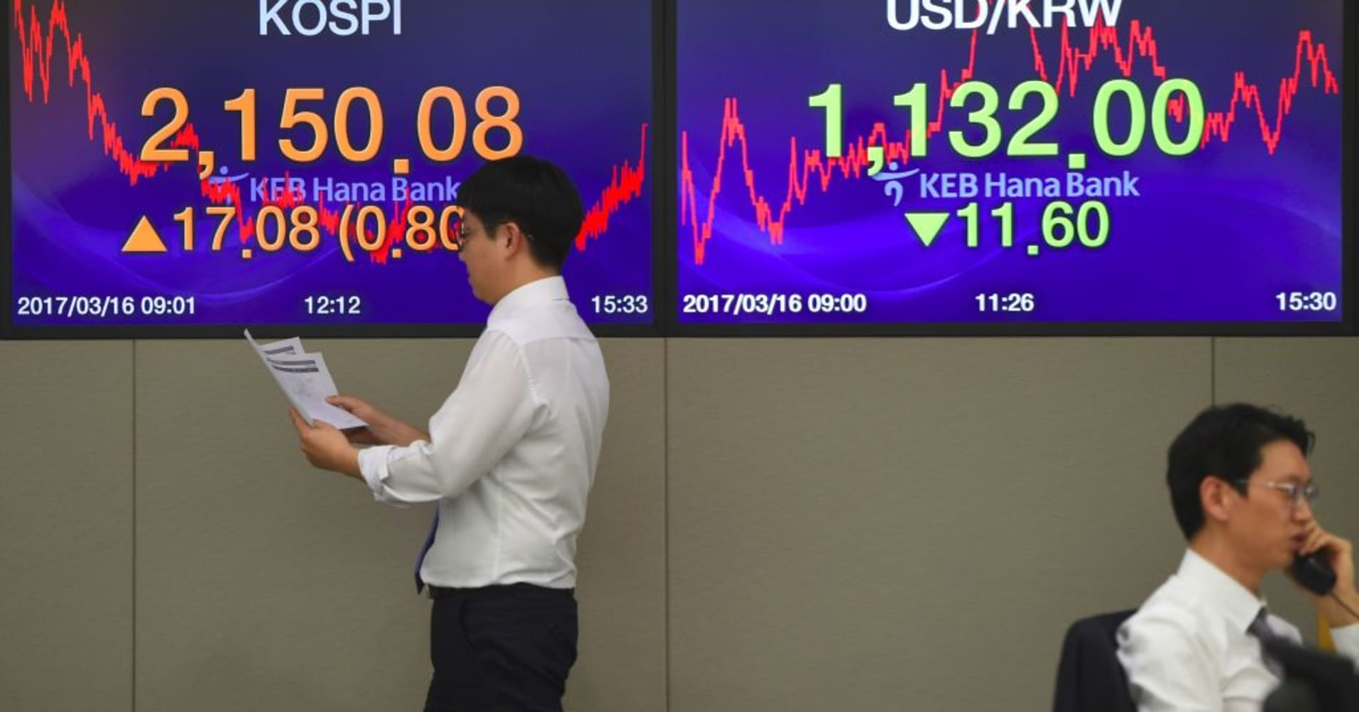 Asia seen edging higher despite latest N.Korea missile test, China, US markets shut for holidays