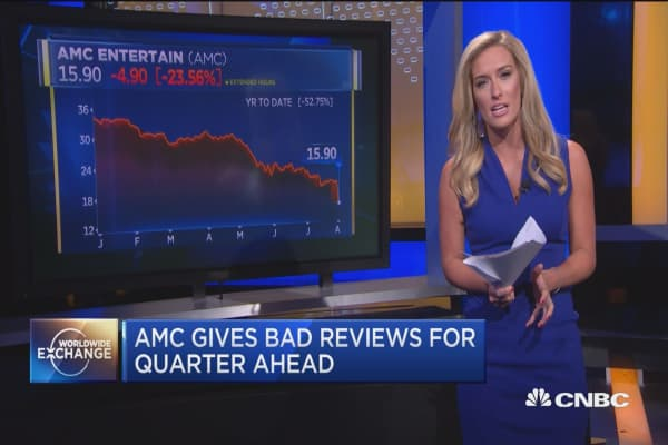 AMC shares plunge after pre-announcing 'shocking' quarterly loss | CNBC
