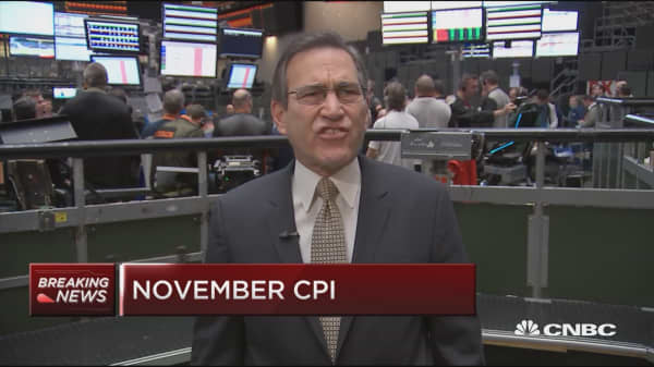 US Consumer Price Index November 2018 | CNBC