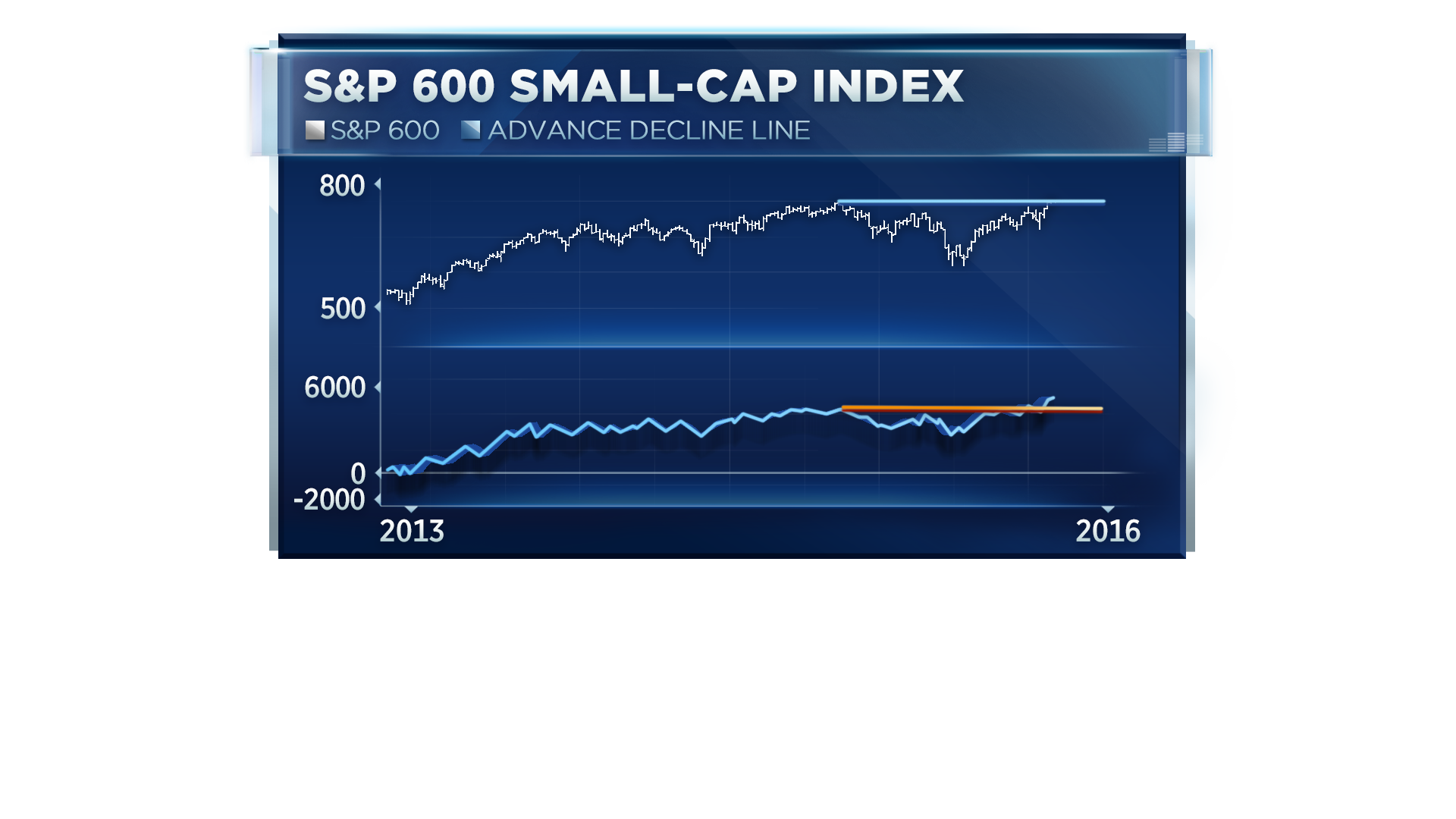The SmallCap index will keep shining: Technical analyst