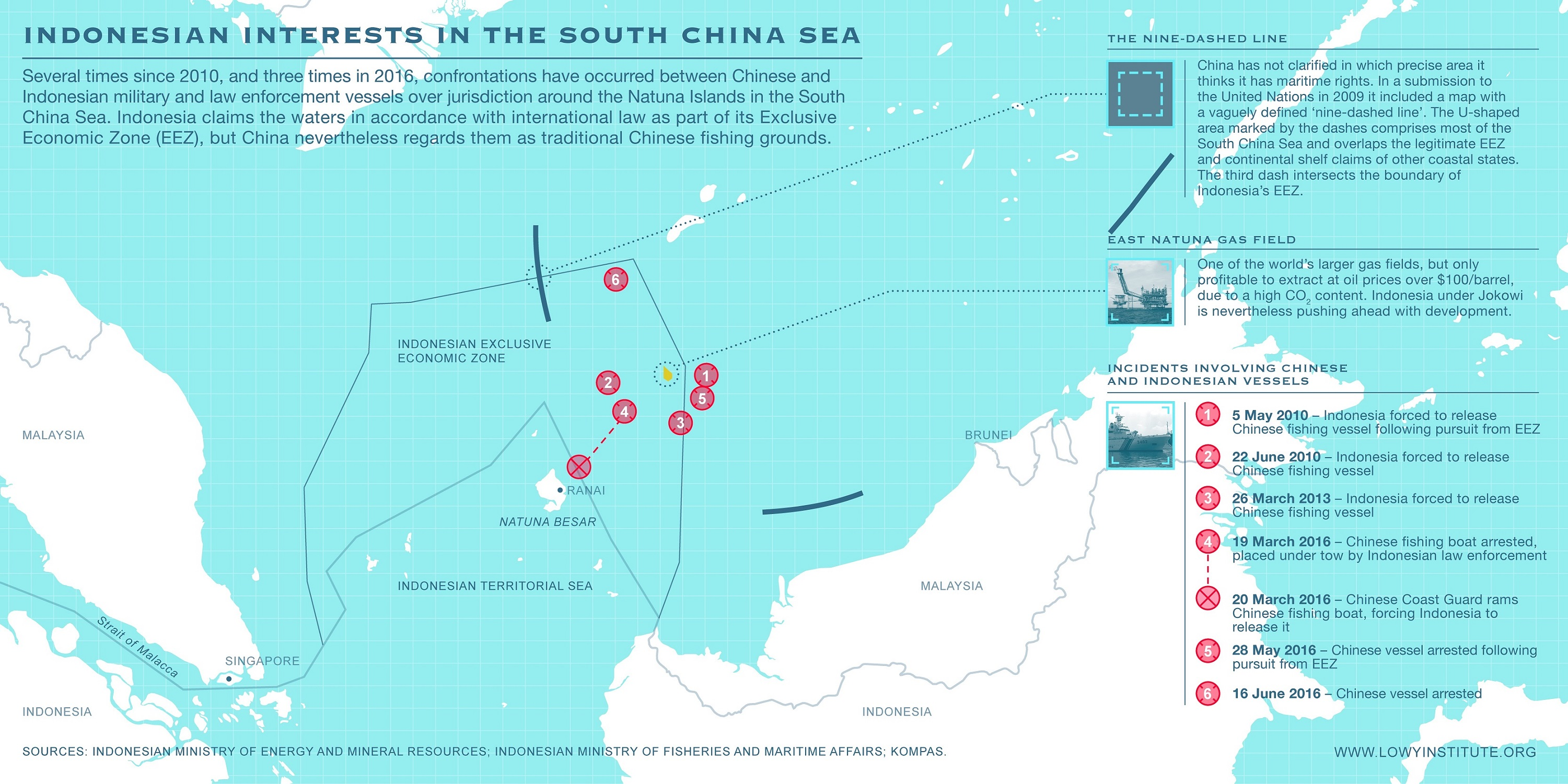 Indonesia increases maritime defense in south china sea as chinas navy grows stronger and its large fishing fleets move further south in search of lucrative fish stocks jakartas concerns have grown gumiabroncs