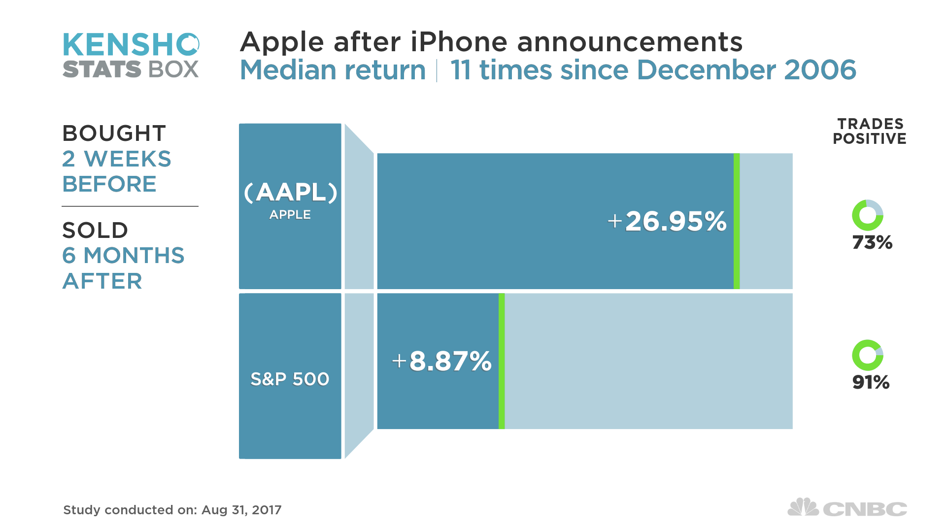How apples market cap could reach 1 trillion apple is already the largest market cap stock in the sp 500 and made up 406 percent of the indexs market cap as of tuesdays close according to howard biocorpaavc Images