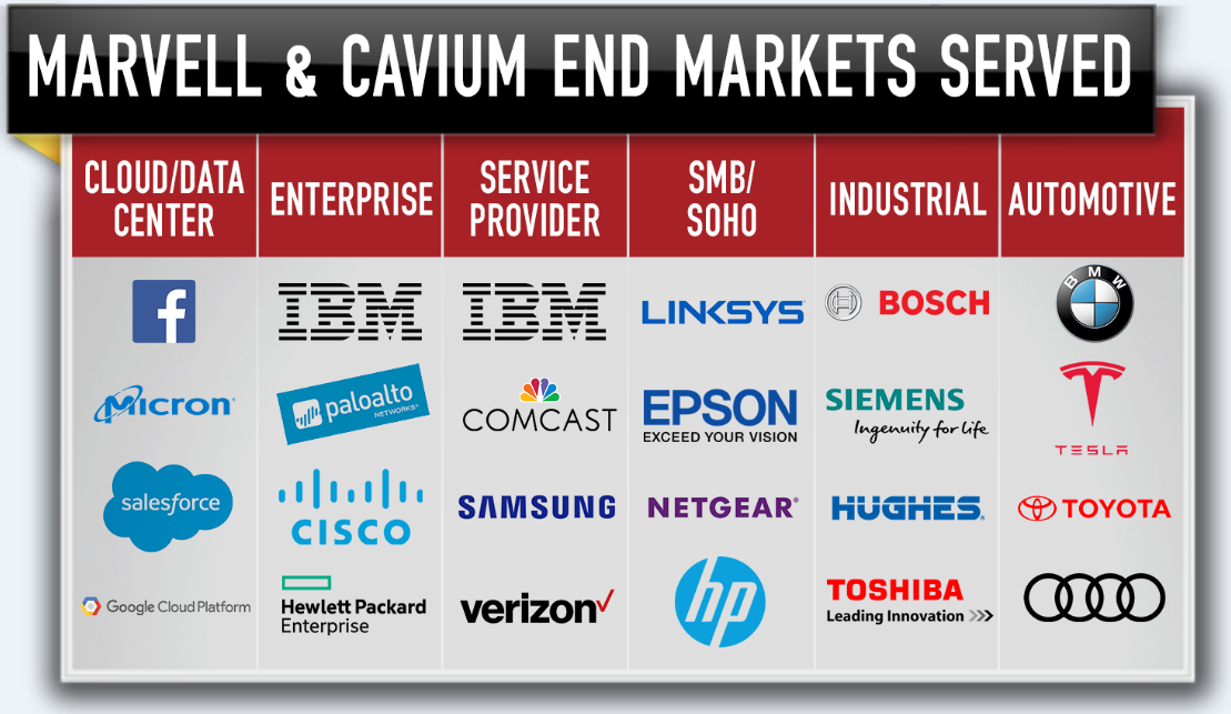 Marvell CEO on Cavium: We'll be the 'industrial internet of