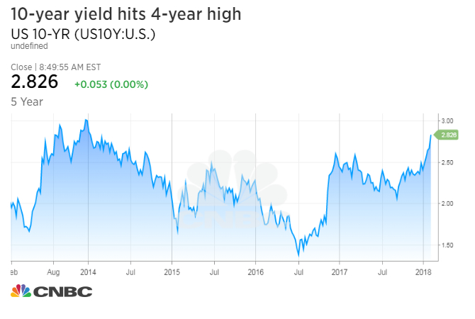 Wall Street slips on hawkish Fed, tepid earnings