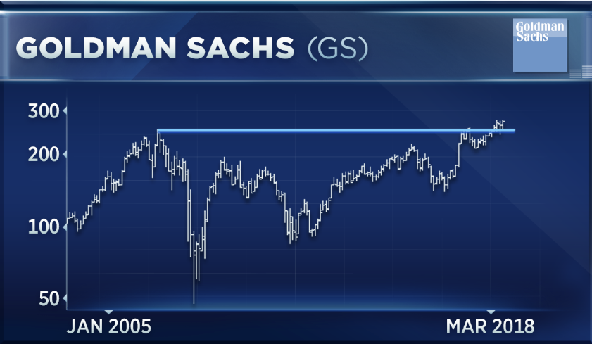 goldman sachs case summary Latest breaking news and headlines on goldman sachs group inc (gs) stock from seeking alpha read the news as it happens.