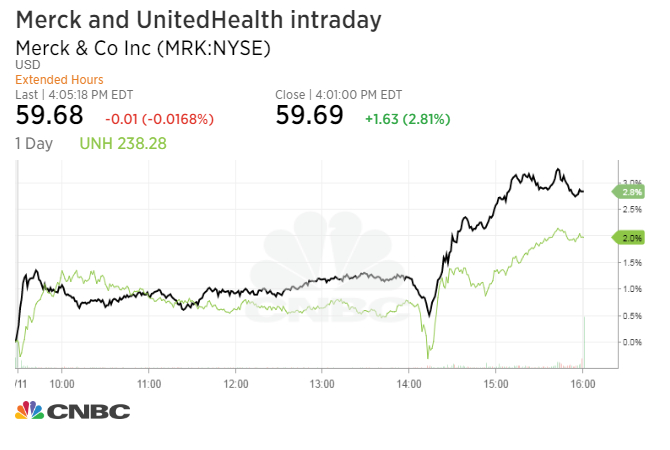 Health-care stocks whipsaw as Trump unveils plan to lower