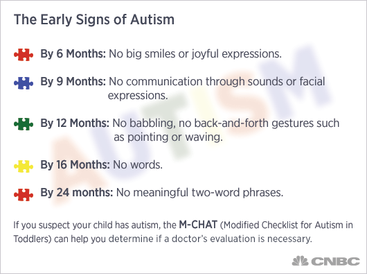 Can Google find the cure for autism?