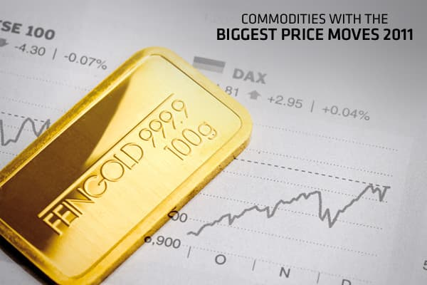 Commodities are something many investors can relate to. What's not to like about corn, crude oil, or gold? Some commodities have been on a tear in recent months while others have significantly fallen off their highs. In fact, the a global commodity benchmark tracking 19 commodities mostly traded in the U.S., is down 32 percent from its all-time high back in July 2008. So far in 2011, the CRB index is down 3.8 percent compared to an 8.2 percent loss for the S&P 500. Despite that trend, several in