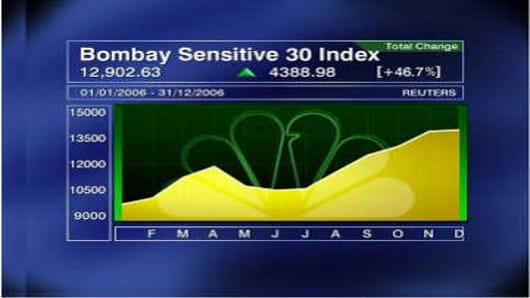 bombay_sensitive_30_index.jpg