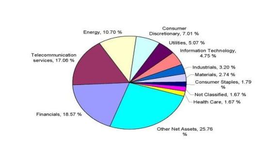 schroders Sector Chart.jpg