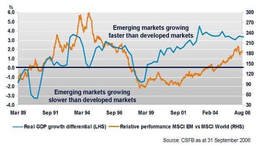 EM Growth.jpg