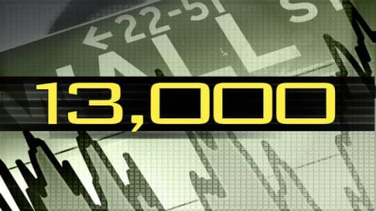 Dow13000.jpg