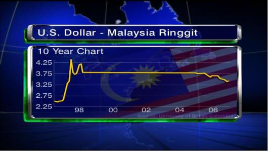 MALAYSIA RINGGIT.jpg