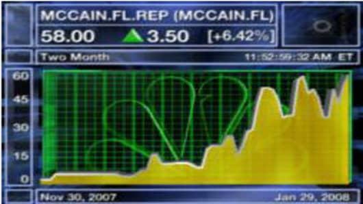 080129 - McCain FL.jpg