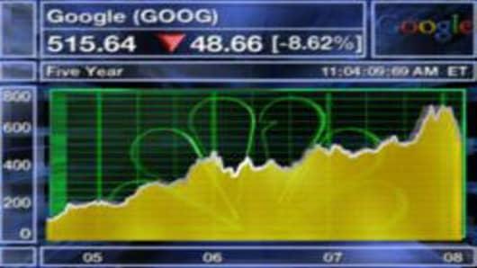 080201 GOOG Chart.jpg