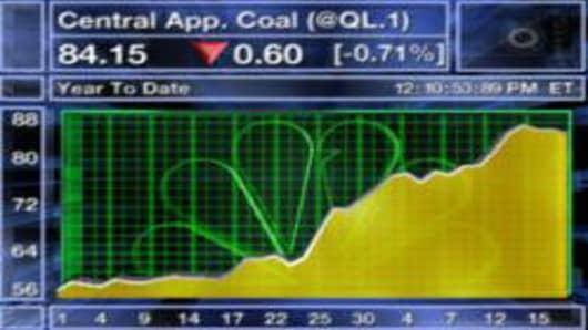 080220 Coal.jpg