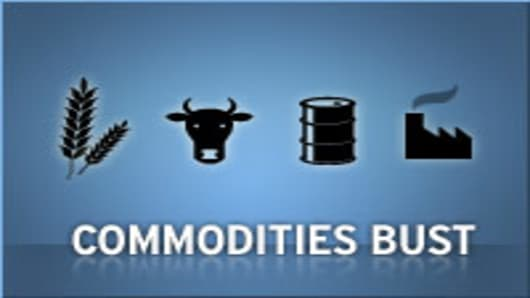 Commodities Bust