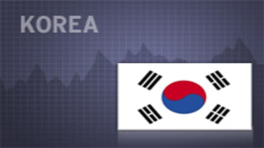 Korea, Korean Flag
