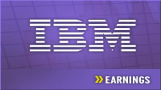 ibm_earnings.jpg