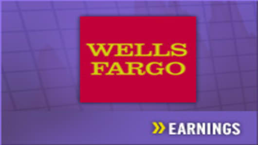 wells_fargo_earnings.jpg