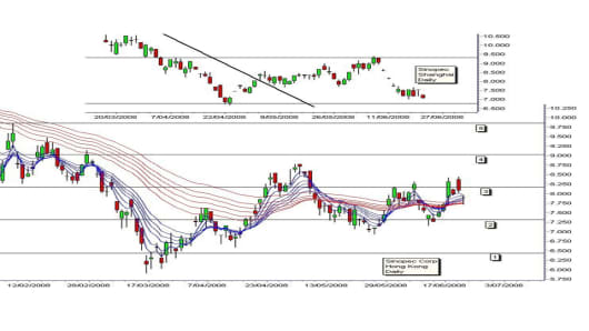 sinopec_chart_big.jpg