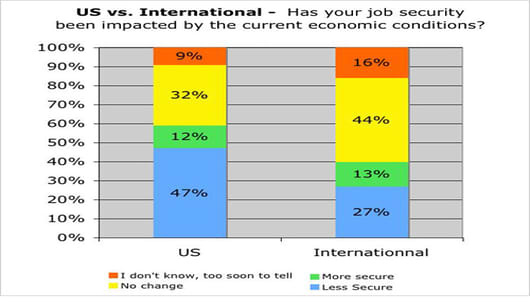 job_chart_4.jpg