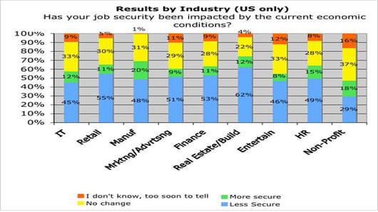job_chart_3a.jpg