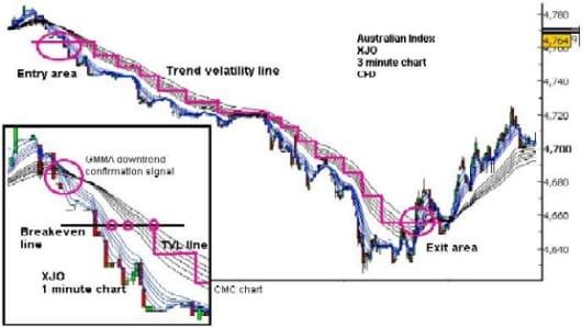 guppy volatility.jpg