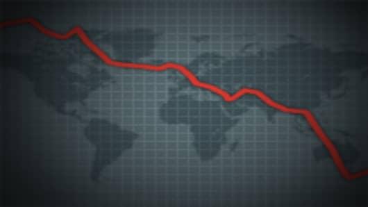 Global Markets