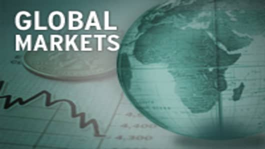 Global Markets