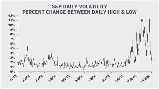 sp_daily_volatility.jpg