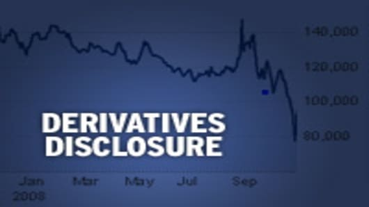 081124_wbw_derivatives_disclosure.jpg