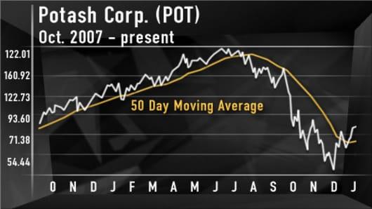 MM_potash_chart.jpg