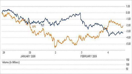 chart_outlook2.jpg