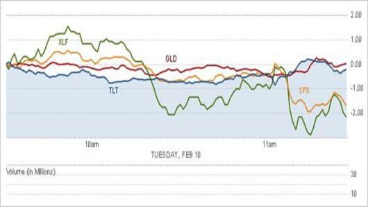 FM_geithner_chart.jpg